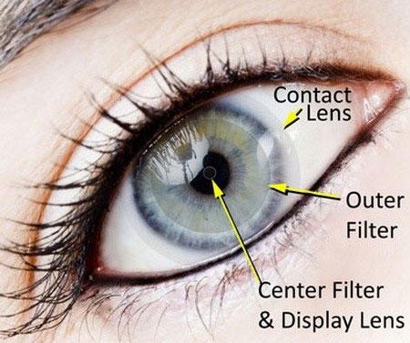 Cấy mô mắt sinh học giúp người mù nhìn thấy