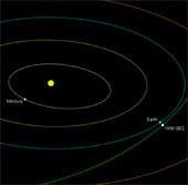 Video: Tiểu hành tinh 1998 QE2 áp sát địa cầu