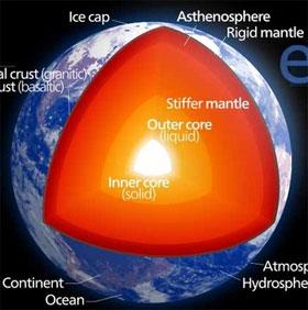 Phát hiện các lớp lõi Trái đất xoay theo hướng khác nhau