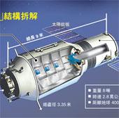 Trung Quốc sẽ mở cửa trạm vũ trụ cho nước ngoài