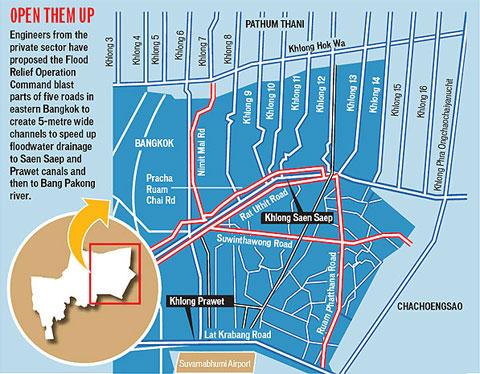 Cân nhắc phá đường để cứu lụt cho Bangkok