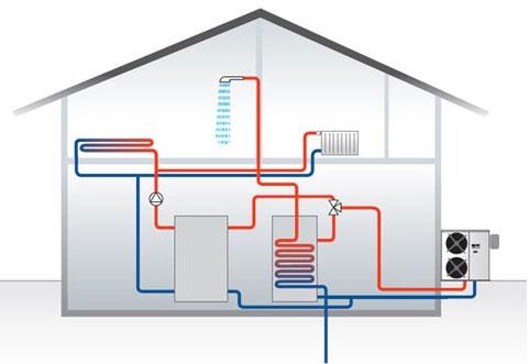 Chính phủ Anh tài trợ cho ngành công nghiệp sản xuất nhiệt năng