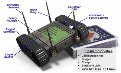 Cuộc chiến tranh trong túi áo: Robot thông tin