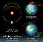 Tiên tri số phận của Trái đất trong tương lai