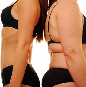 Nghiên cứu mối liên hệ giữa thu nhập và cân nặng của thanh niên