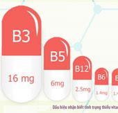 Vitamin B quan trọng với sức khỏe như thế nào?