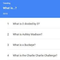 """Năm 2015, câu hỏi được Google nhiều nhất là """"0 chia 0 bằng mấy?"""""""