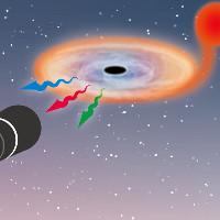Quan sát hố đen bằng mắt thường