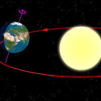 """Thực hư """"hiện tượng thời tiết Equinox"""" khiến toàn bộ châu Á nóng tới 40 độ C"""