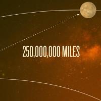 Chi tiết về cách mà con người sẽ sống ở sao Hỏa, dự kiến trong 20 năm nữa