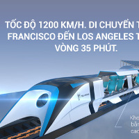 7 điều Elon Musk muốn bạn biết về tàu siêu tốc Hyperloop