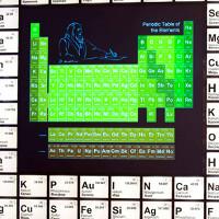 4 nguyên tố mới trong bảng tuần hoàn vừa được các nhà khoa học đặt tên