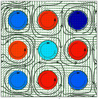 Chuyển động của vi khuẩn làm quay tuabin và tạo ra điện