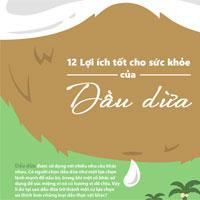 12 lợi ích tốt cho sức khỏe của dầu dừa