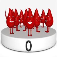 Khuyết điểm cực lớn mà chỉ những người nhóm máu O mới mắc phải