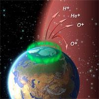 Khí quyển dần biến mất, Trái đất sẽ khô cằn như sao Hỏa