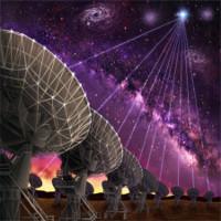 """Tìm ra nguồn phát tín hiệu của """"người ngoài hành tinh"""""""