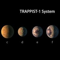 """Họp báo của NASA: Chúng ta có hẳn một """"Hệ Mặt trời"""" 2 hoàn hảo cho sự sống ngoài hành tinh"""