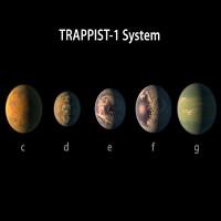 Thông tin mới gây chấn động về 7 hành tinh giống Trái đất