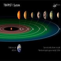 Những hành tinh trên hệ sao TRAPPIST-1 có thể không tồn tại được sự sống