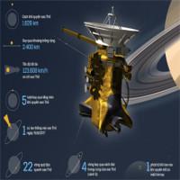 """Con tàu tỷ đô NASA """"ném"""" vào sao Thổ"""