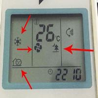 Giải mã ký hiệu kỳ lạ trên điều khiển điều hòa nhiệt độ