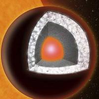 Phát hiện mưa kim cương trên sao Mộc, sao Thổ
