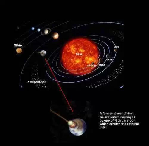Những điều bạn nên biết về Nibiru – Hành tinh X – giamcanlamdep.com.vn