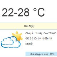 Dự báo thời tiết 3 ngày tới