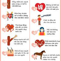 Những điều ít biết về tim người