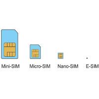 Những điều bạn cần biết về công nghệ eSIM
