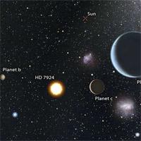 Hệ sao có 3 siêu Trái đất mới có gì đặc biệt?
