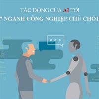 Infographic: Tác động của trí tuệ nhân tạo tới 7 ngành công nghiệp chủ chốt
