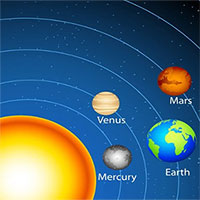 Khám phá môi trường khí quyển các hành tinh trong Hệ Mặt trời