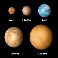 """Hệ hành tinh lạ có 3 """"Trái đất hóa sao Kim"""""""