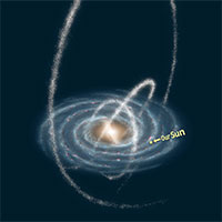 """250 """"kẻ xâm lược """"từ thiên hà khác đang bay qua gần Trái đất"""