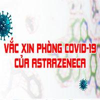 Vaccine phòng Covid-19 của Astrazeneca: Chìa khóa chấm dứt đại dịch Covid-19