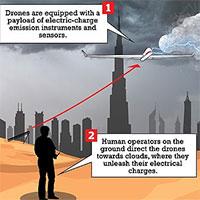 Giữa nắng nóng hơn 50 độ C, UAE thành công tạo mưa như trút nước