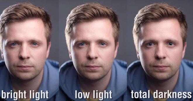 Thông thường, kích cỡ đồng tử sẽ được điều chỉnh một cách tự động bởi ánh sáng môi trường