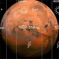 Các nhà khoa học nghiên cứu, dự đoán thời tiết trên sao Hỏa