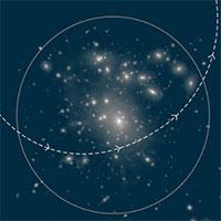 """Sự thật chết chóc đằng sau các """"thiên hà ma quái"""" kỳ lạ nhất vũ trụ"""