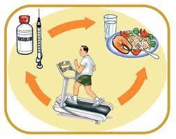 Tìm hiểu về bệnh tiểu đường ở cấp độ phân tử